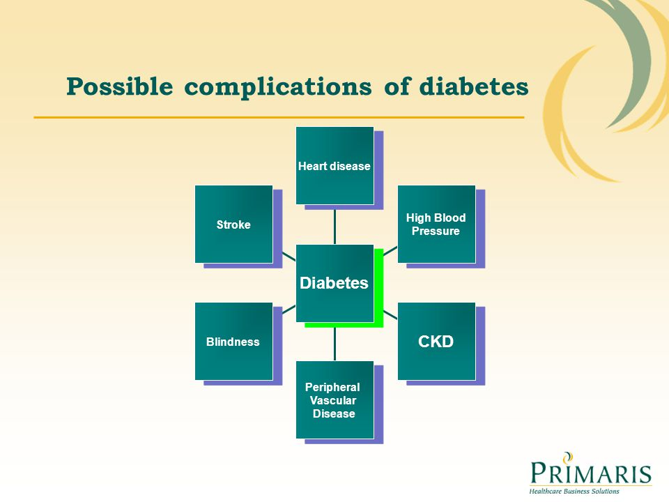 Possible complications of diabetes