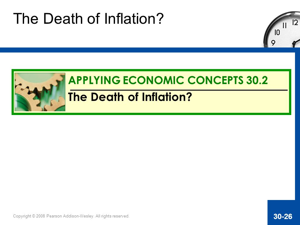 The Death of Inflation APPLYING ECONOMIC CONCEPTS 30.2 The Death of Inflation