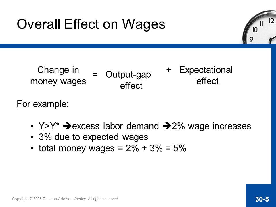 Overall Effect on Wages