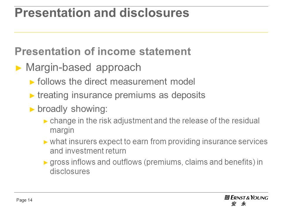 Presentation and disclosures