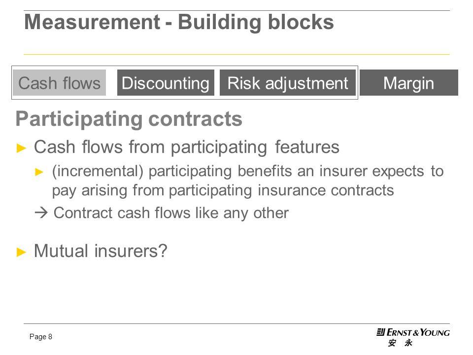 Measurement - Building blocks