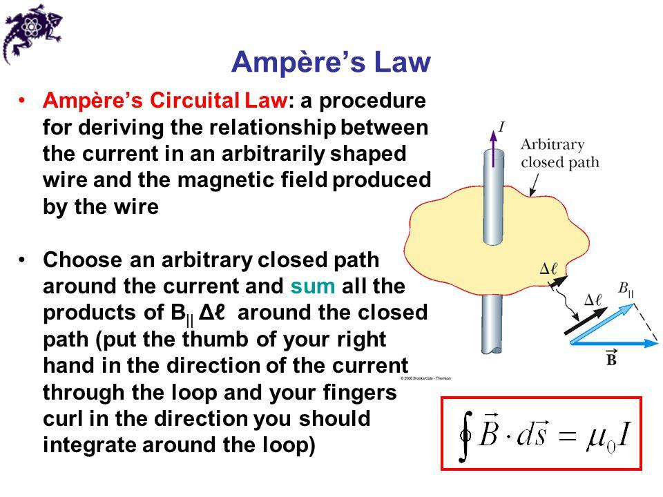 Ampère's Law