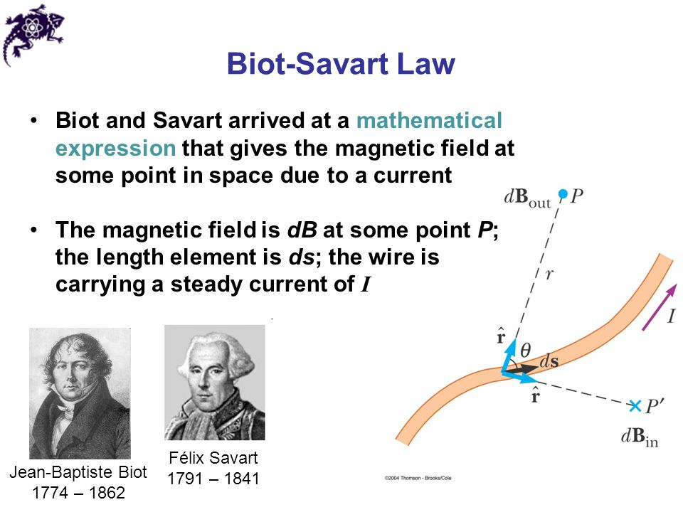 Biot-Savart Law Biot and Savart arrived at a mathematical expression that gives the magnetic field at some point in space due to a current.