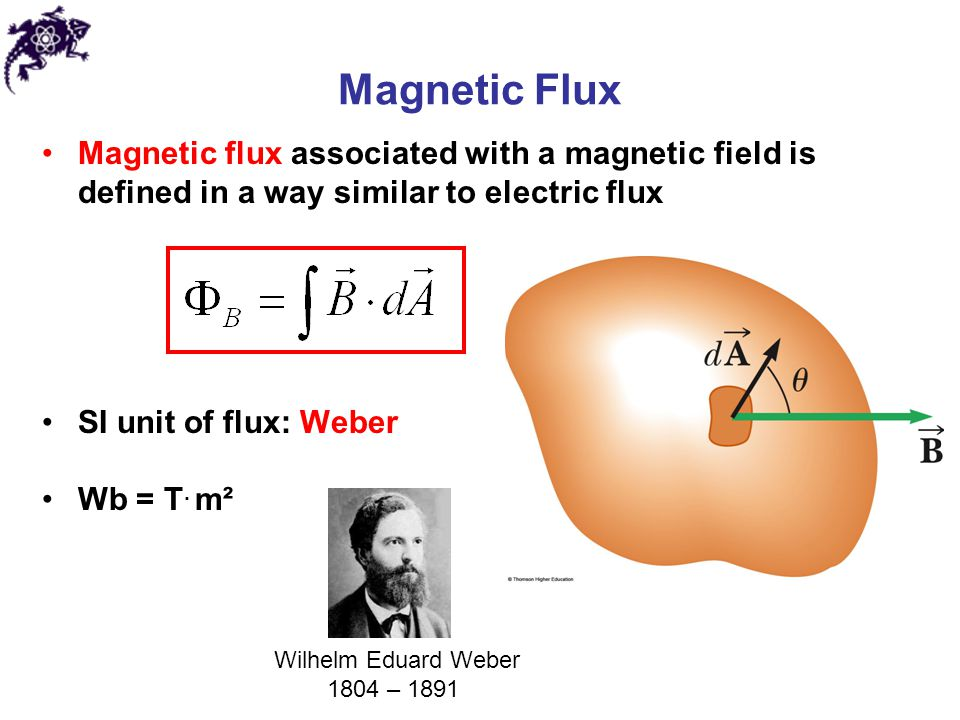 Magnetic Flux Magnetic flux associated with a magnetic field is defined in a way similar to electric flux.