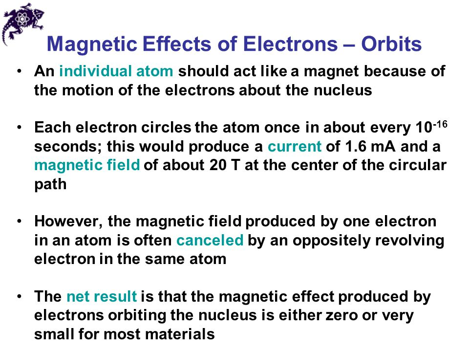 Magnetic Effects of Electrons – Orbits