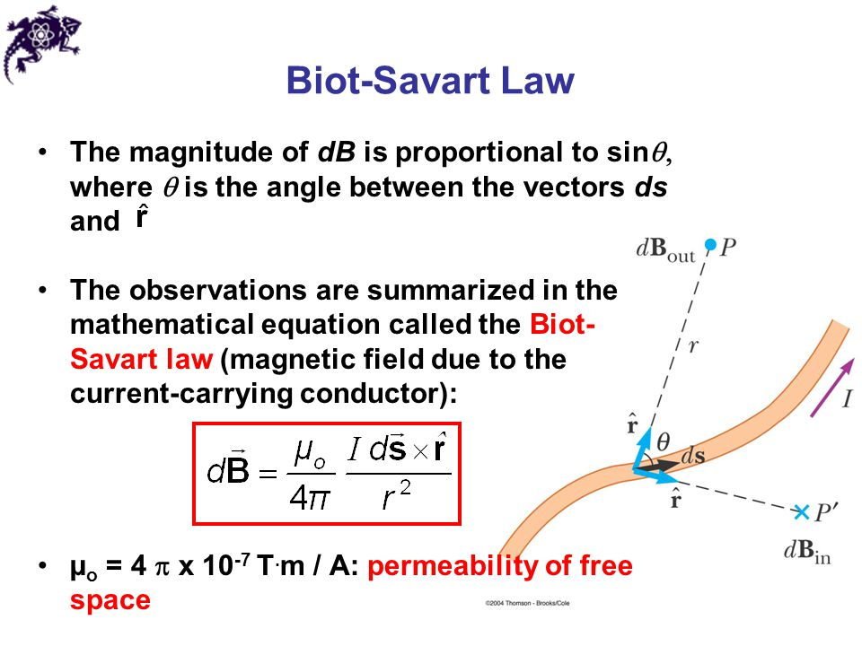 Biot-Savart Law The magnitude of dB is proportional to sinq, where q is the angle between the vectors ds and.