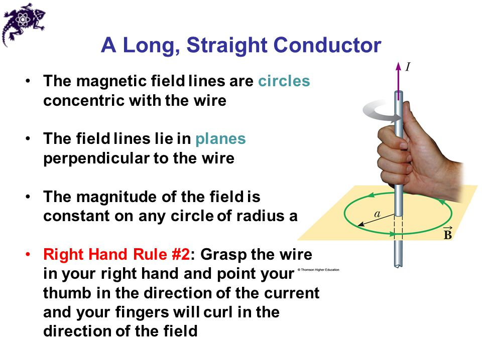 A Long, Straight Conductor