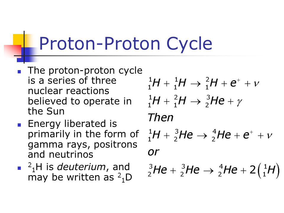 Proton-Proton Cycle The proton-proton cycle is a series of three nuclear reactions believed to operate in the Sun.