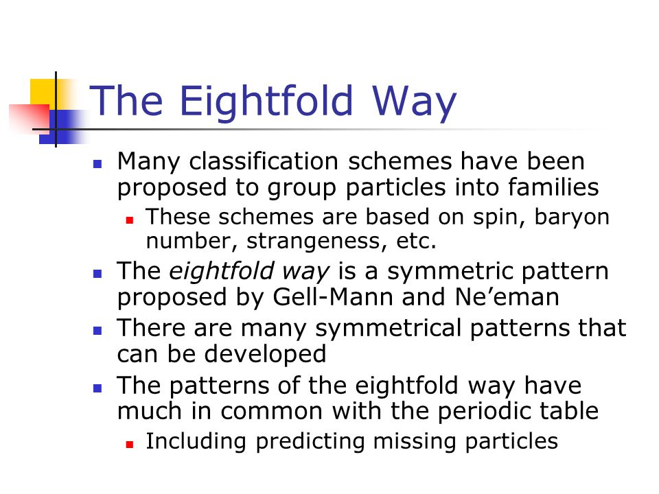 The Eightfold Way Many classification schemes have been proposed to group particles into families.