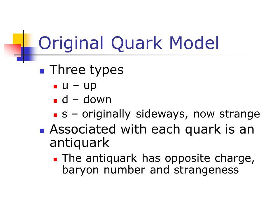 Original Quark Model Three types