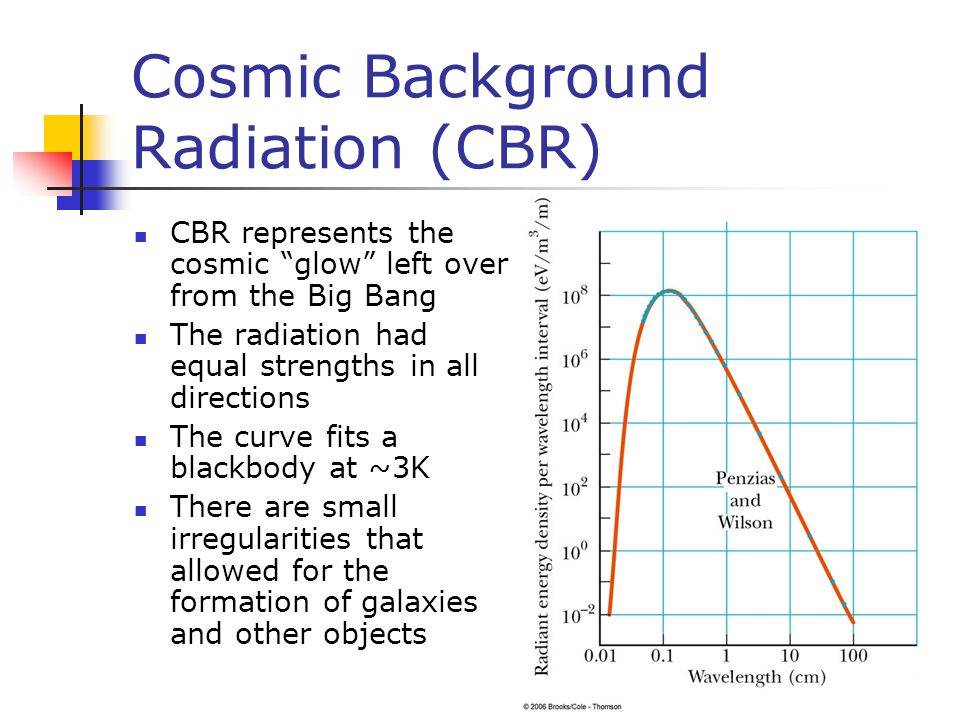 Cosmic Background Radiation (CBR)