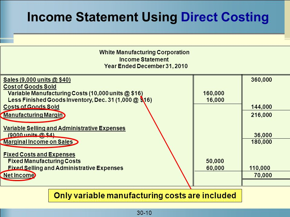 Income Statement Using Direct Costing
