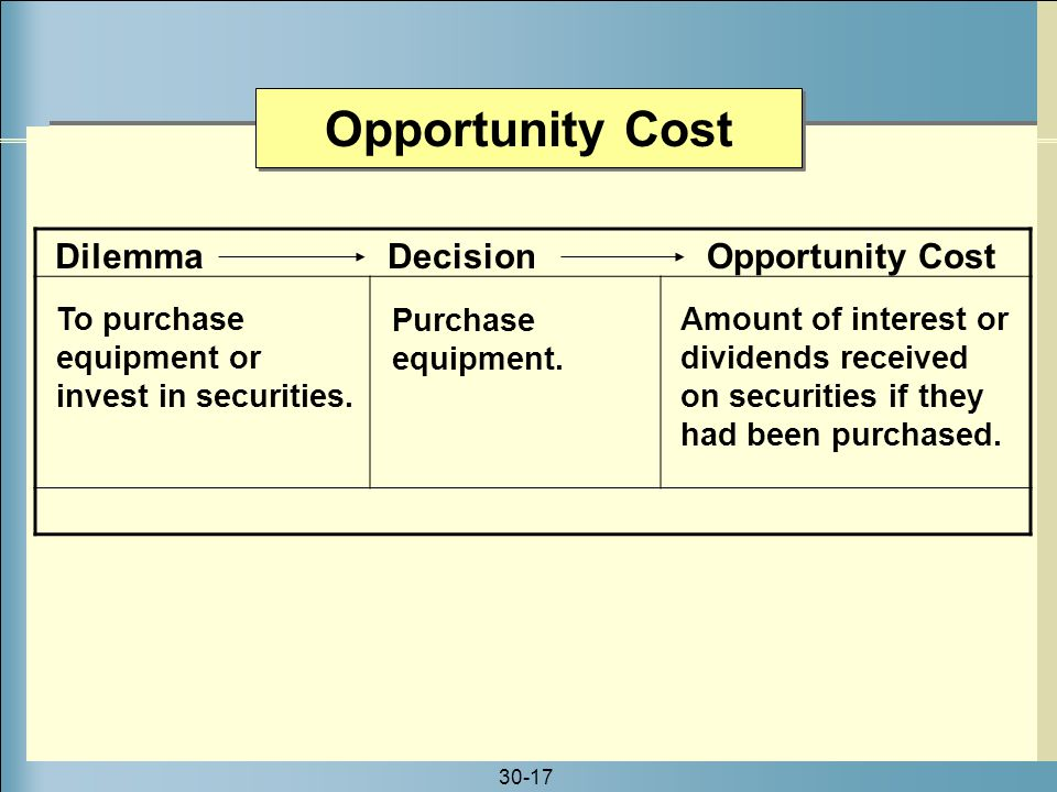 Opportunity Cost Dilemma Decision Opportunity Cost
