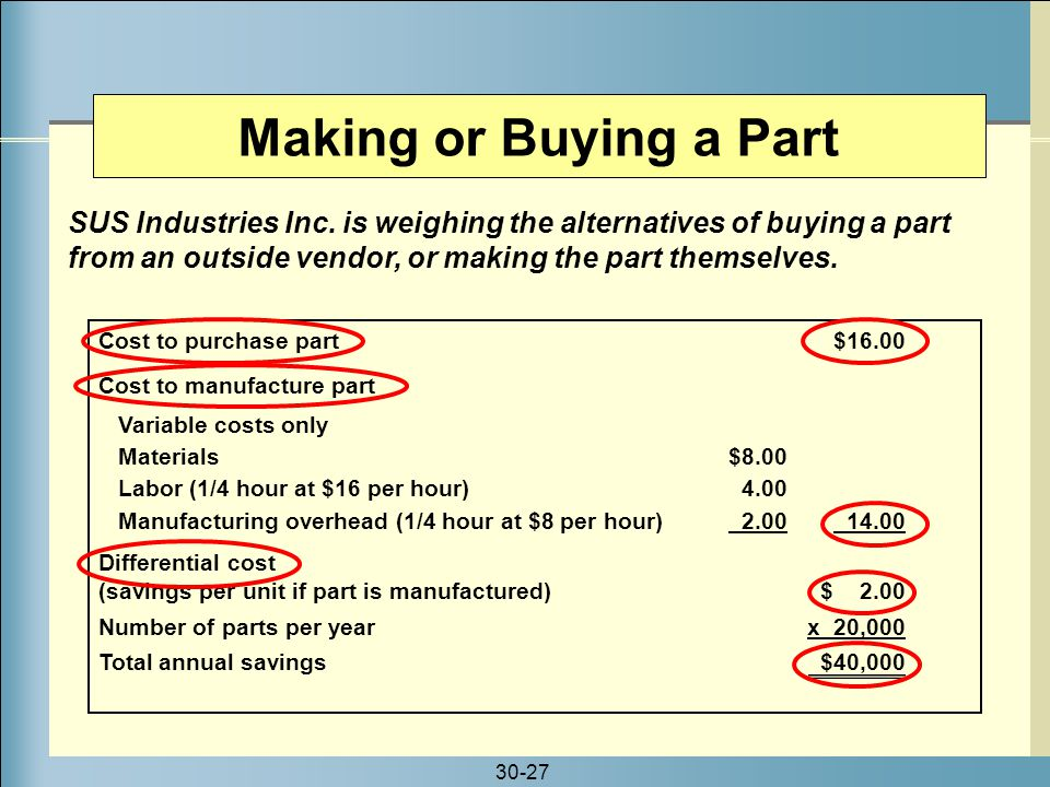 Making or Buying a Part SUS Industries Inc. is weighing the alternatives of buying a part from an outside vendor, or making the part themselves.