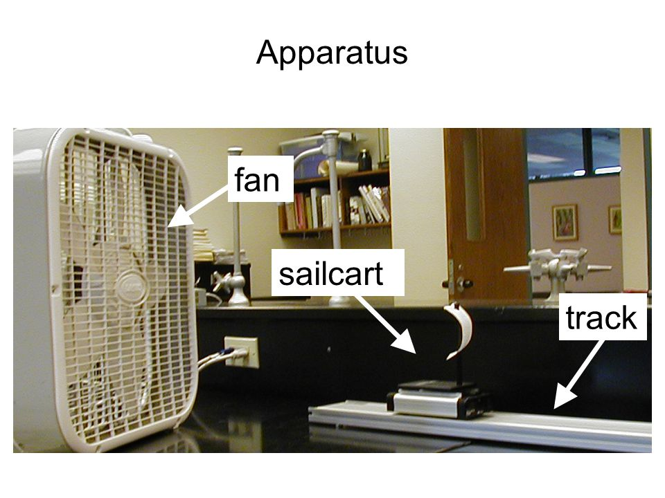 Apparatus fan sailcart track