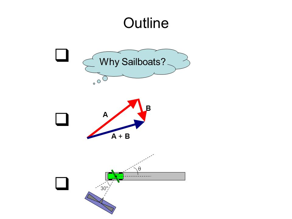 Why Sailboats Outline B A A + B 