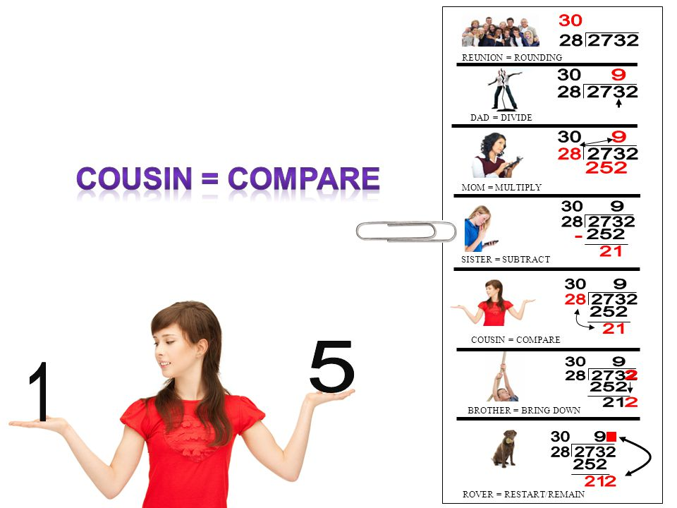 28 2732 30 9 252 21 2 5 1 Cousin = COMPARE REUNION = ROUNDING