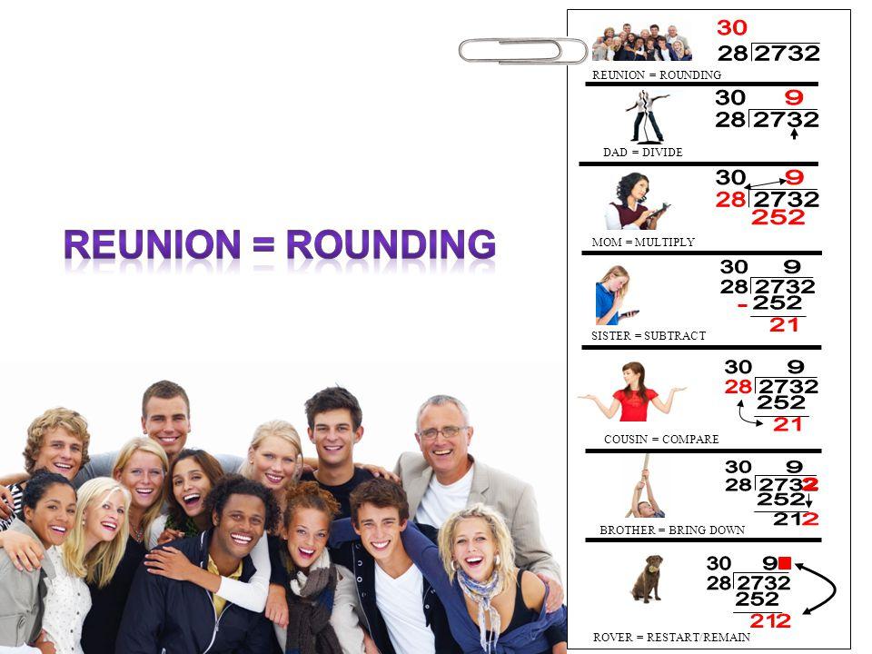 28 2732 30 9 252 21 2 REUnion = rounding REUNION = ROUNDING
