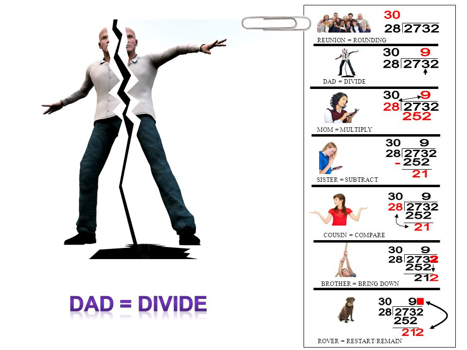 28 2732 30 9 252 21 2 Dad = divide REUNION = ROUNDING DAD = DIVIDE