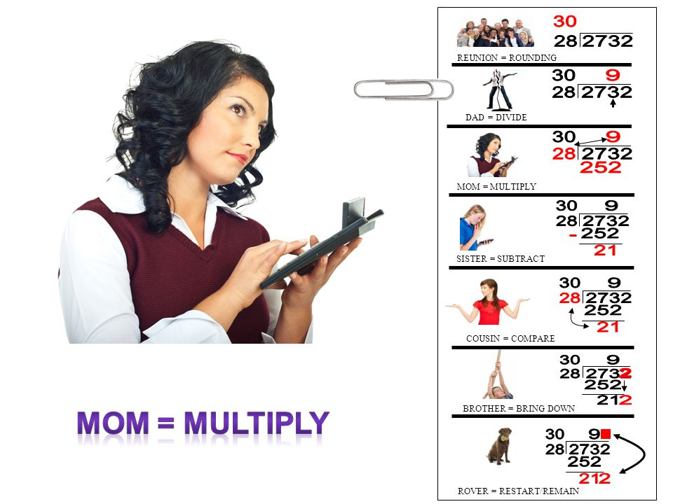 28 2732 30 9 252 21 2 Mom = Multiply REUNION = ROUNDING DAD = DIVIDE