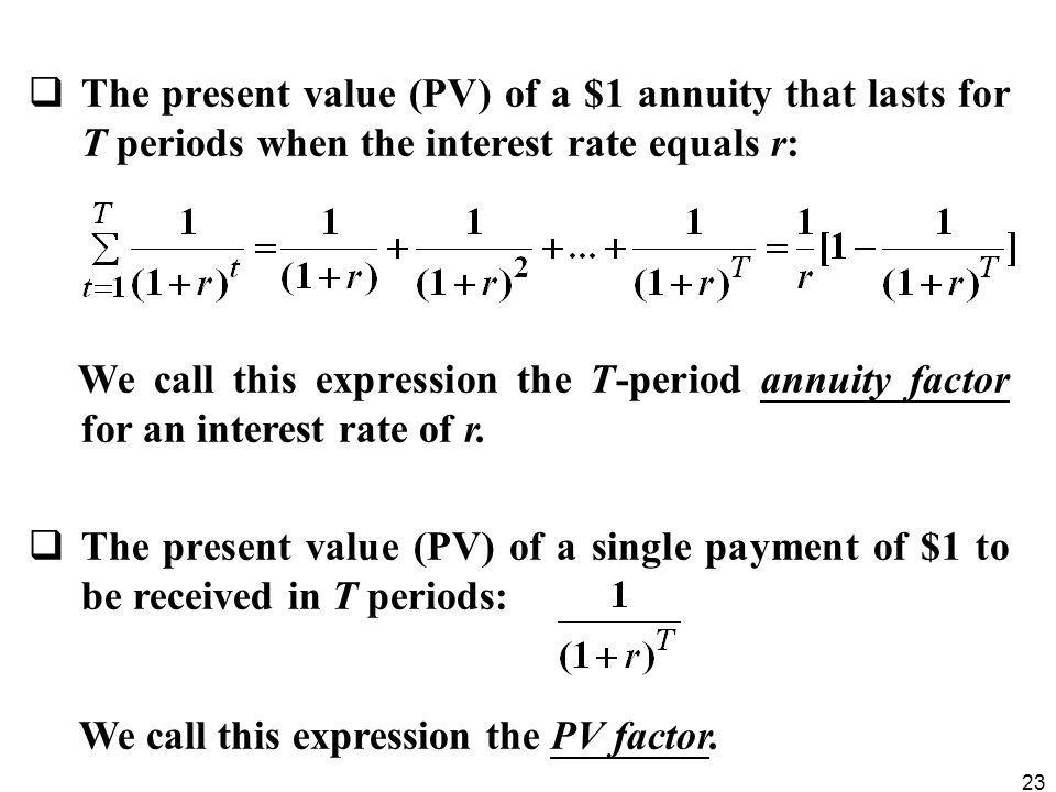 The present value (PV) of a $1 annuity that lasts for T periods when the interest rate equals r: