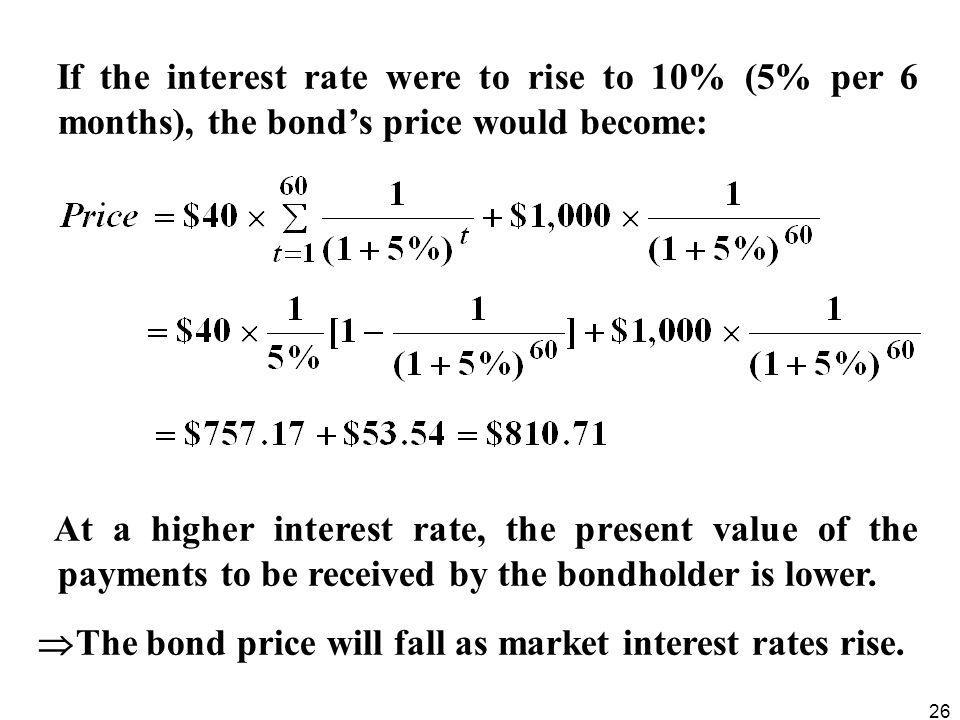 If the interest rate were to rise to 10% (5% per 6 months), the bond's price would become: