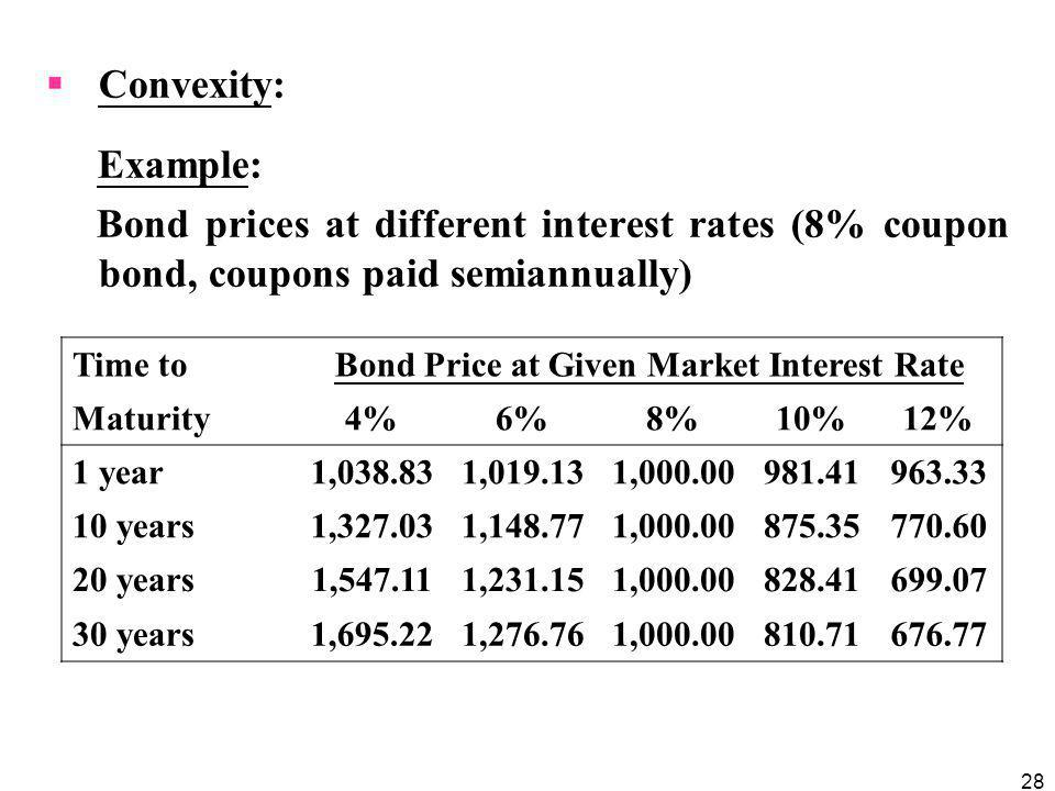 Bond Price at Given Market Interest Rate