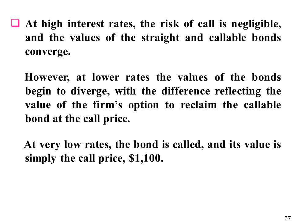 At high interest rates, the risk of call is negligible, and the values of the straight and callable bonds converge.