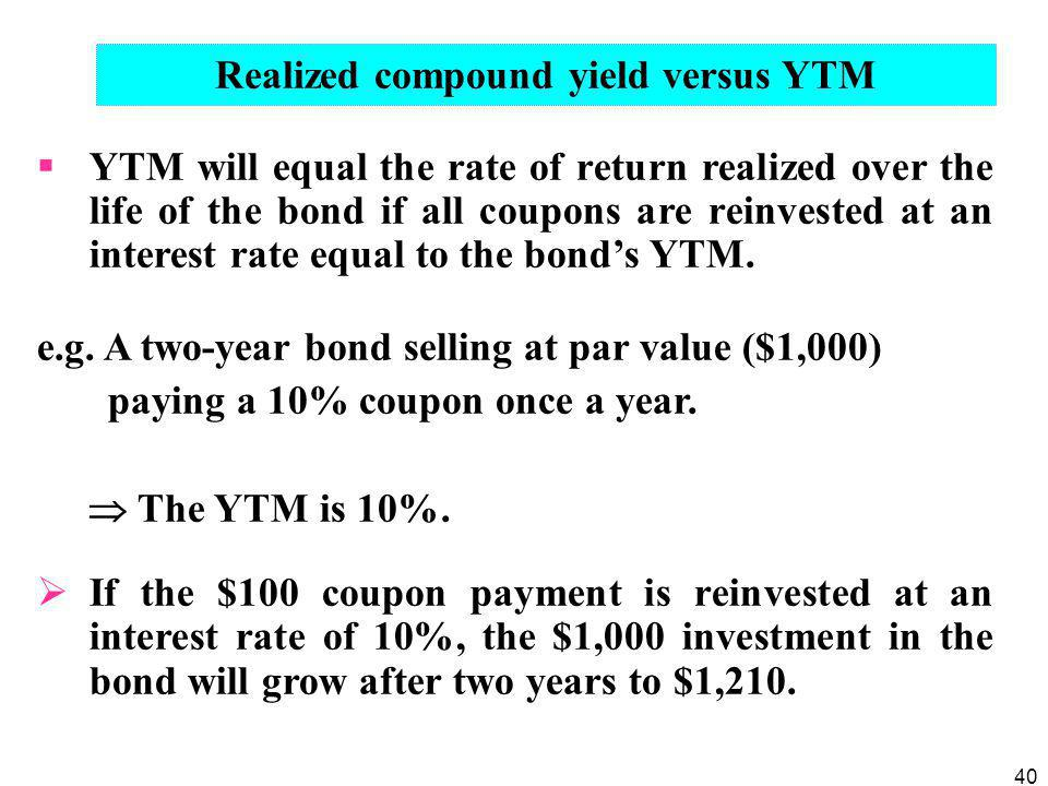 Realized compound yield versus YTM