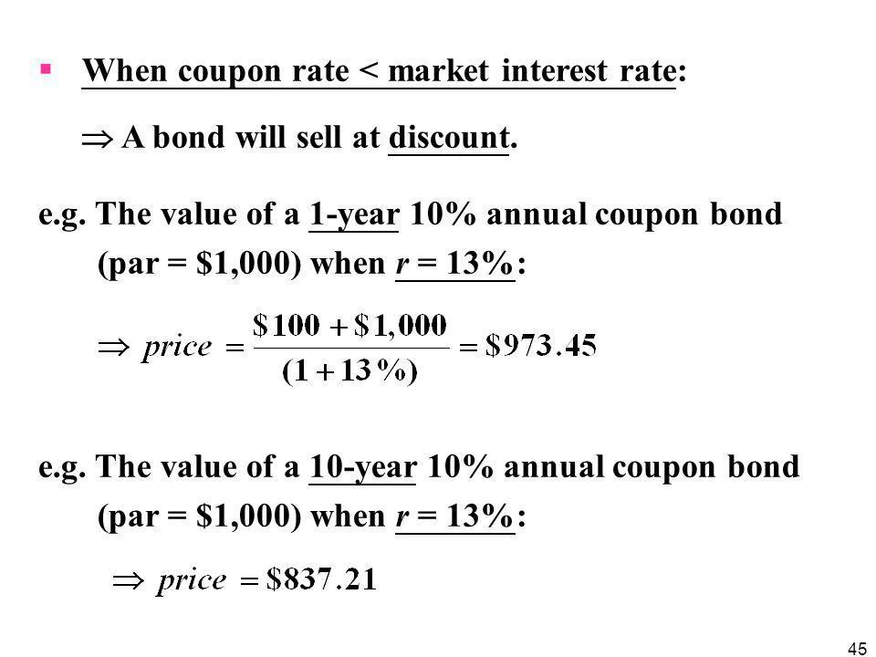 When coupon rate < market interest rate: