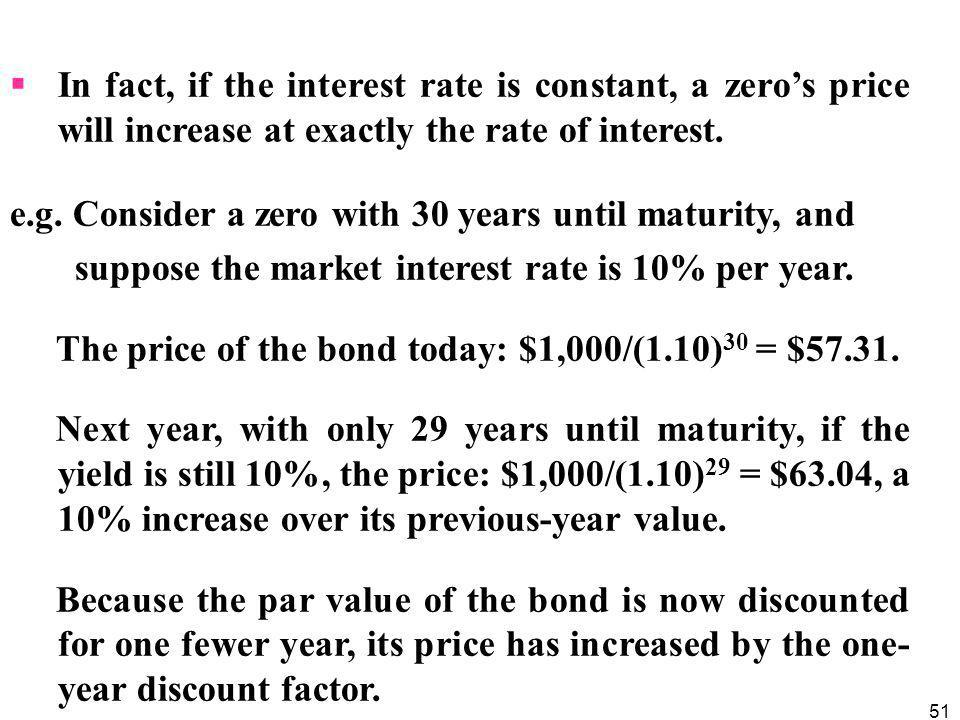 In fact, if the interest rate is constant, a zero's price will increase at exactly the rate of interest.