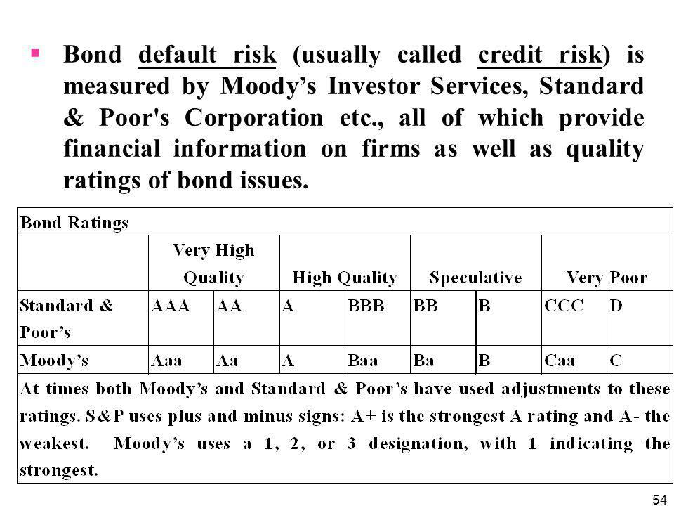 Bond default risk (usually called credit risk) is measured by Moody's Investor Services, Standard & Poor s Corporation etc., all of which provide financial information on firms as well as quality ratings of bond issues.
