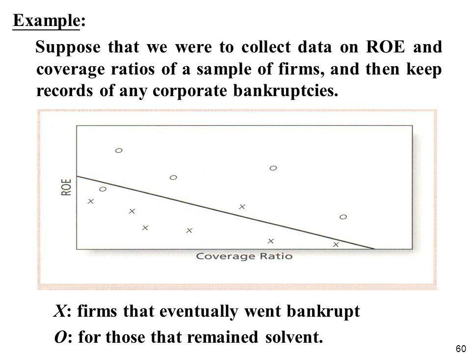 Example: Suppose that we were to collect data on ROE and coverage ratios of a sample of firms, and then keep records of any corporate bankruptcies.