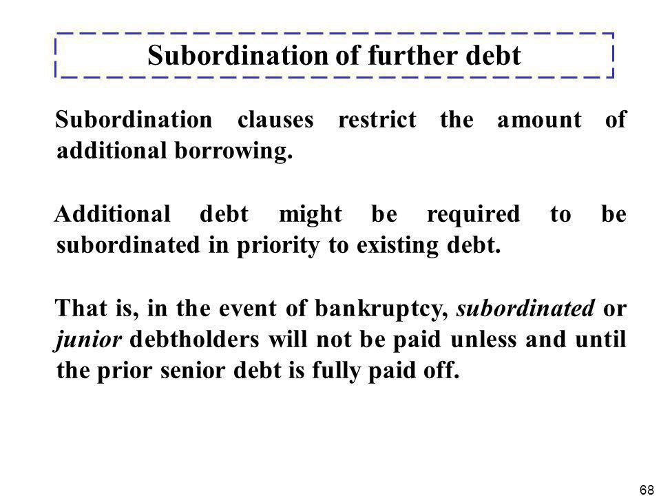 Subordination of further debt
