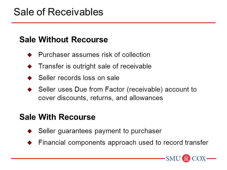 Sale of Receivables Sale Without Recourse Sale With Recourse