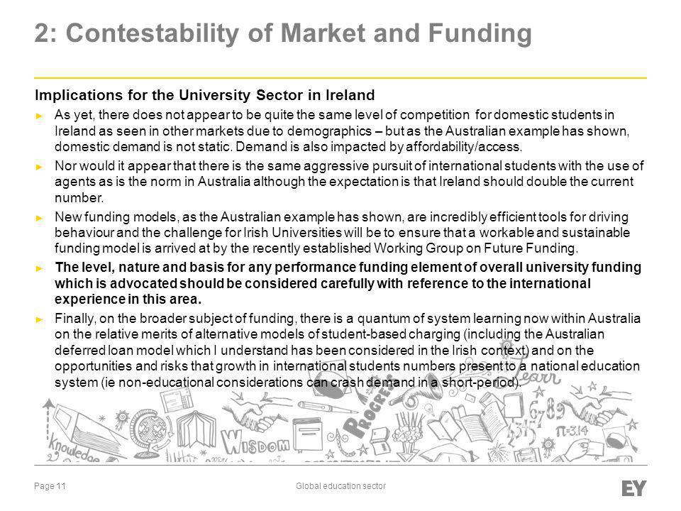 2: Contestability of Market and Funding