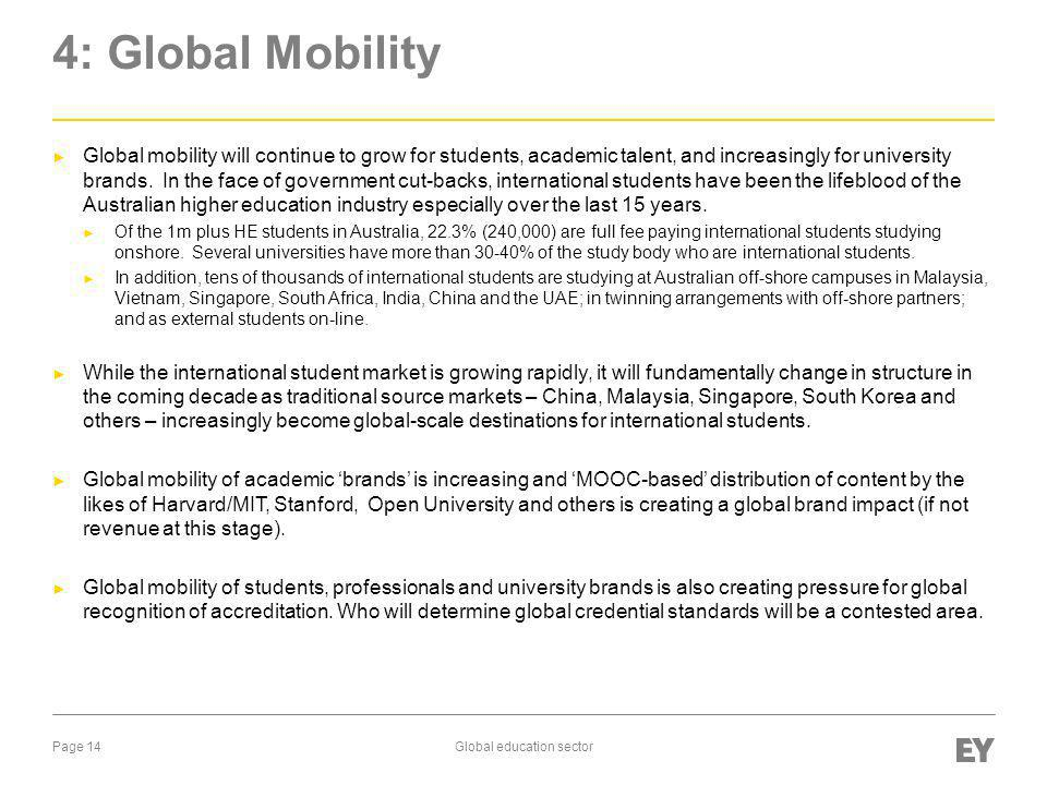 4: Global Mobility