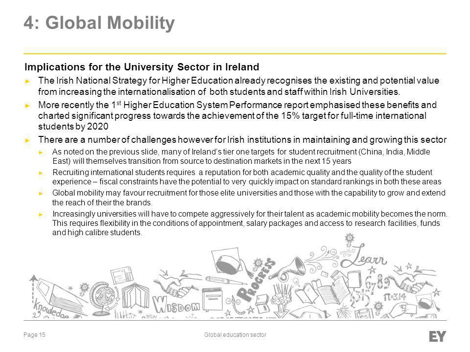 4: Global Mobility Implications for the University Sector in Ireland