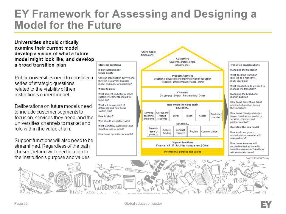 EY Framework for Assessing and Designing a Model for the Future
