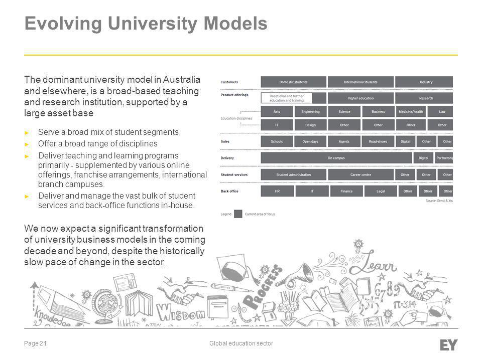 Evolving University Models