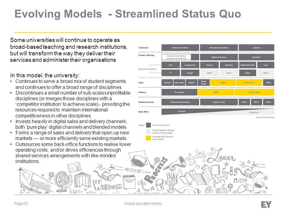 Evolving Models - Streamlined Status Quo