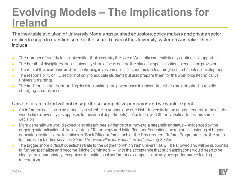 Evolving Models – The Implications for Ireland