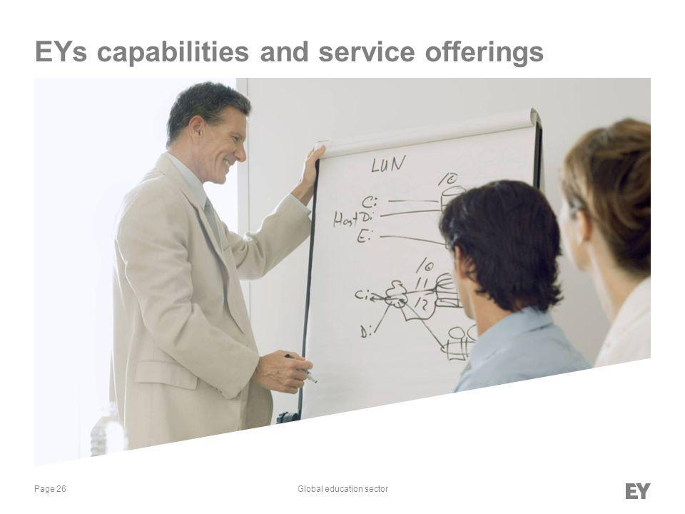 EYs capabilities and service offerings