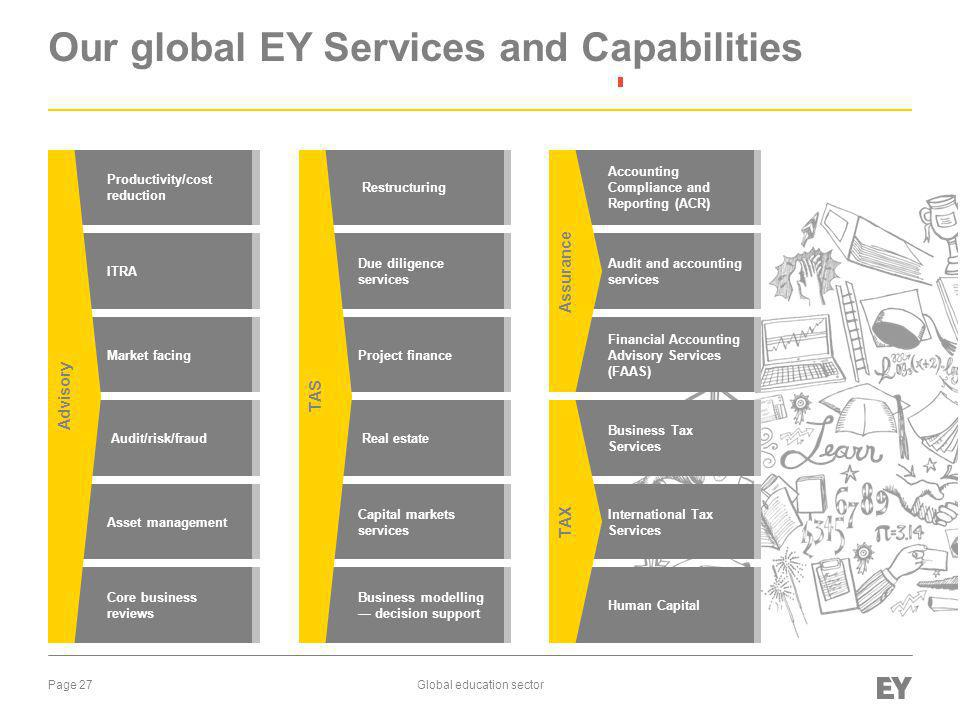 Our global EY Services and Capabilities