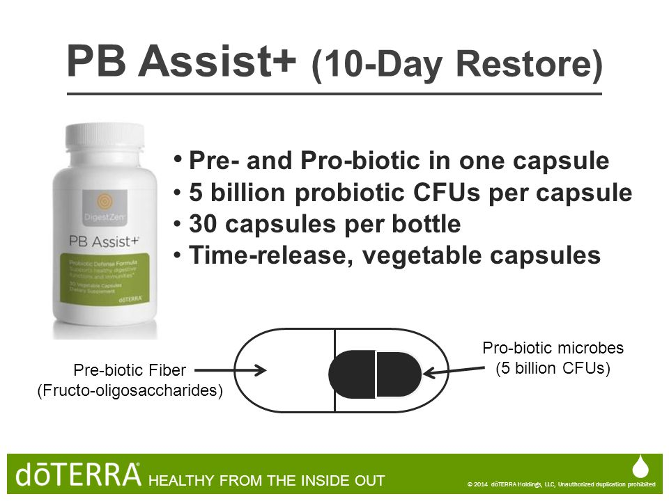 PB Assist+ (10-Day Restore)