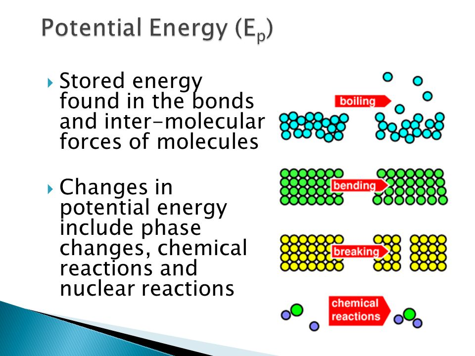 Potential Energy (Ep) Stored energy found in the bonds and inter-molecular forces of molecules.