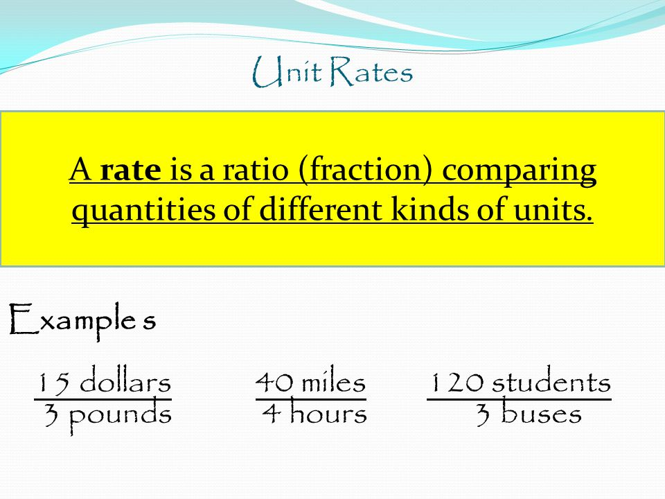 Unit Rates Example s 15 dollars 40 miles 120 students 3 pounds 4 hours 3 buses
