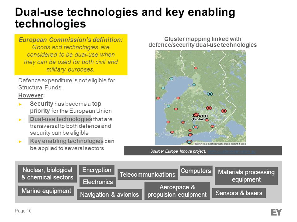 Cluster mapping linked with defence/security dual-use technologies