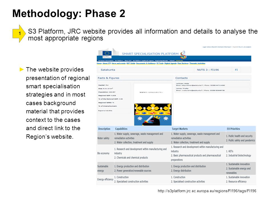 Methodology: Phase 2 S3 Platform, JRC website provides all information and details to analyse the most appropriate regions.