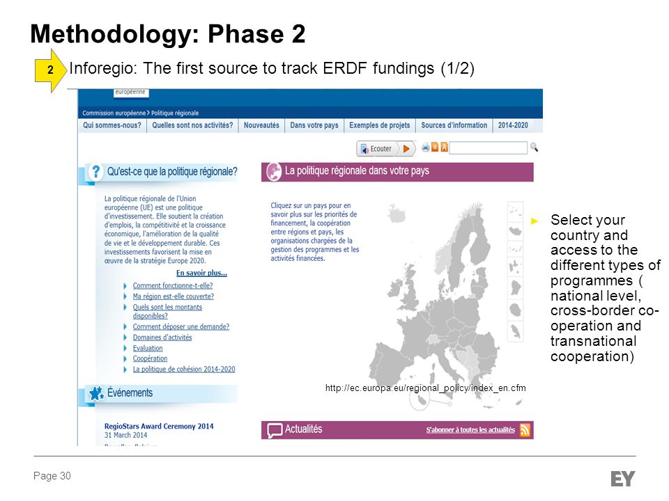 Methodology: Phase 2 Inforegio: The first source to track ERDF fundings (1/2) 2. 1. 2. 3.